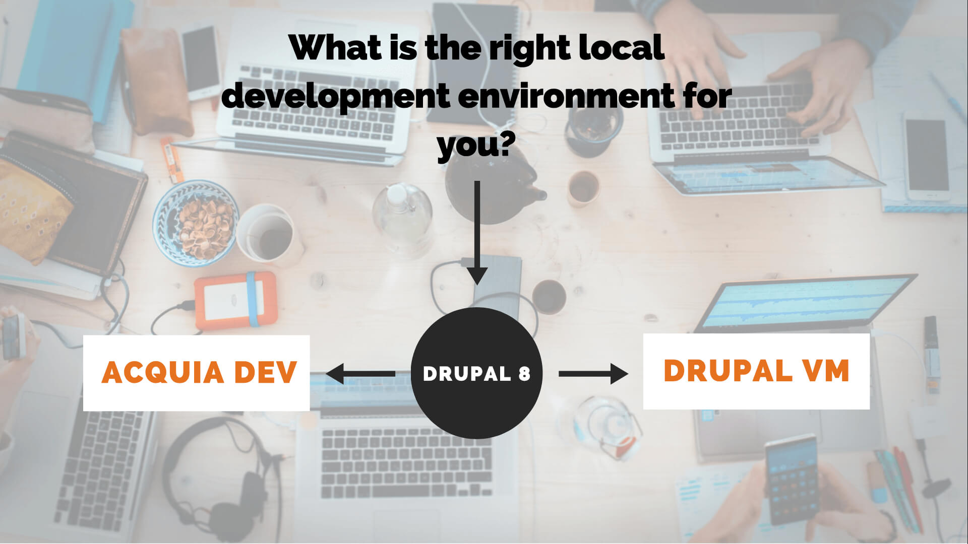 What's the right local development environment to use for you? Acquia Dev Desktop or Drupal VM for Drupal 8?
