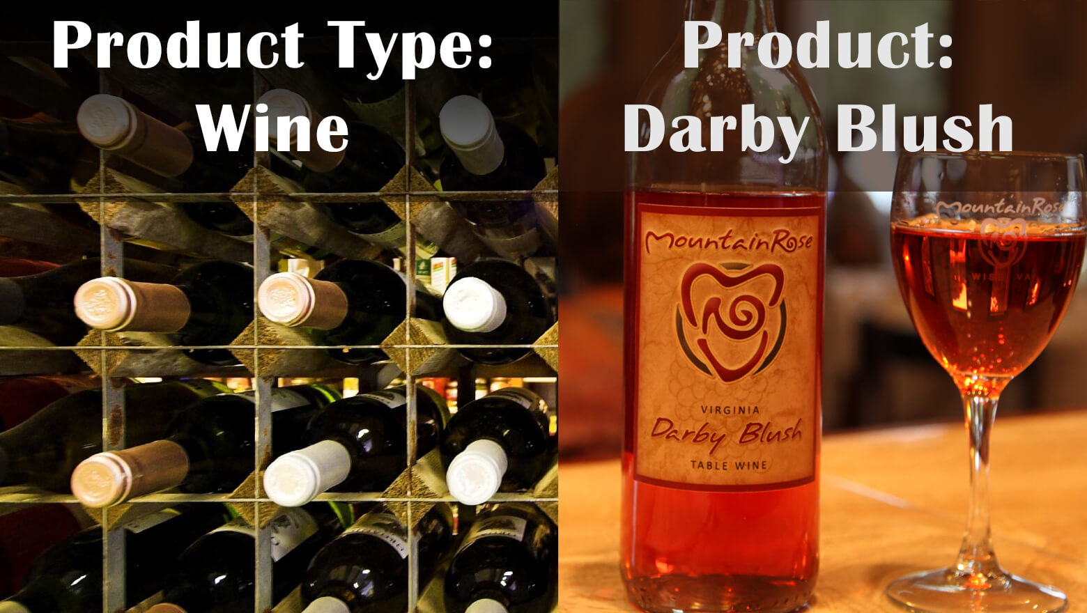 Products vs. Product Type in Drupal Commerce